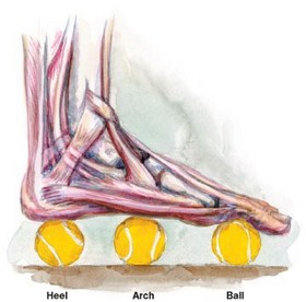 Plantar fasciitis treatment--chiropractic