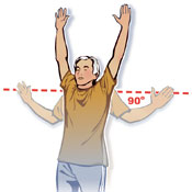 Neck Exercises Beverly Hills Chiropractor